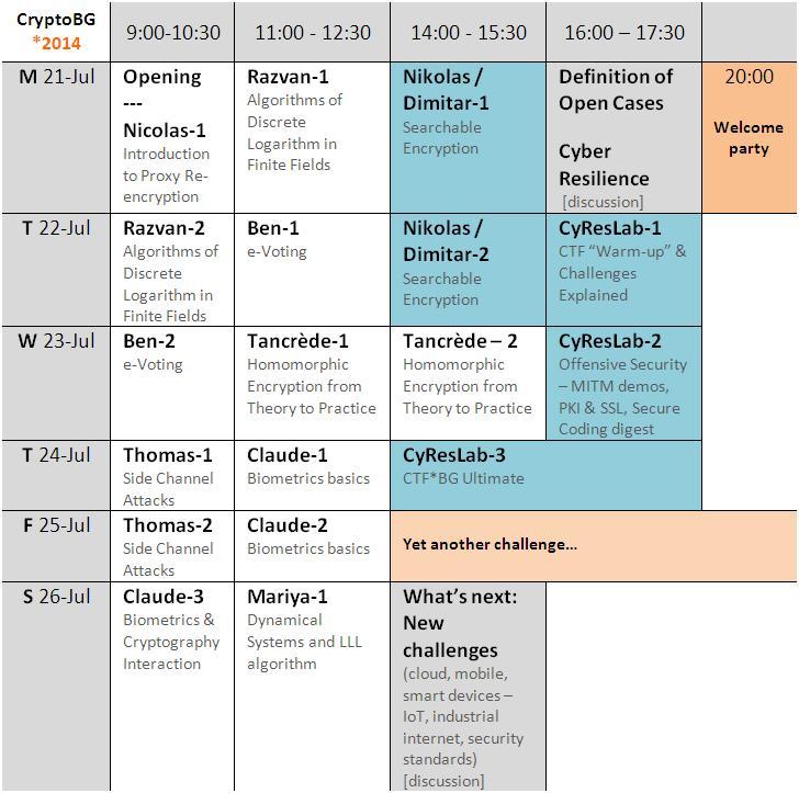 CryptoBG-2014-Agenda v2